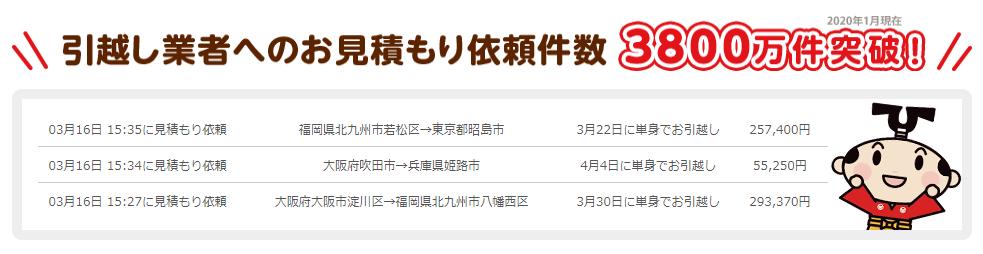 引越し侍の利用件数(2020/01)