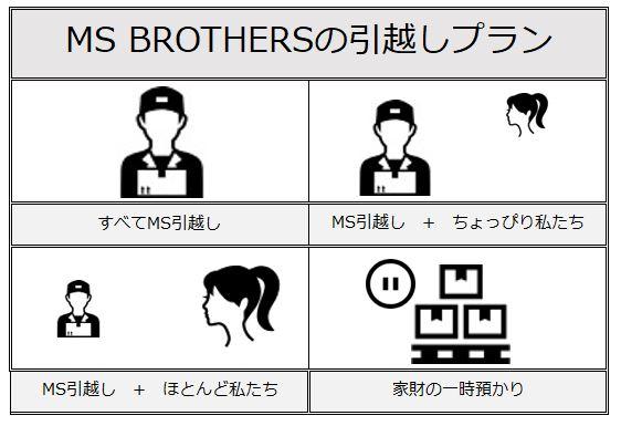 MS BROTHERSの引越しプラン