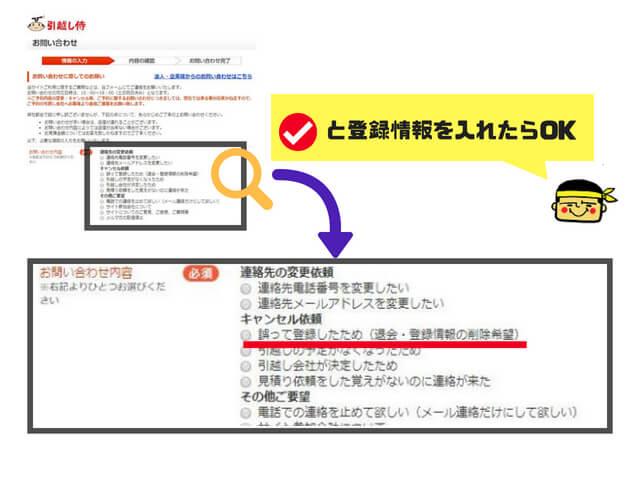 登録解除の図解