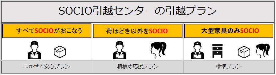 SOCIO引越センターの引越しプラン図