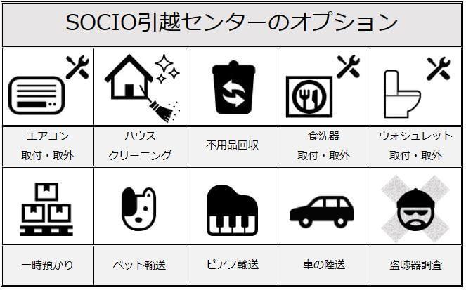 SOCIO引越センターのオプションサービス図