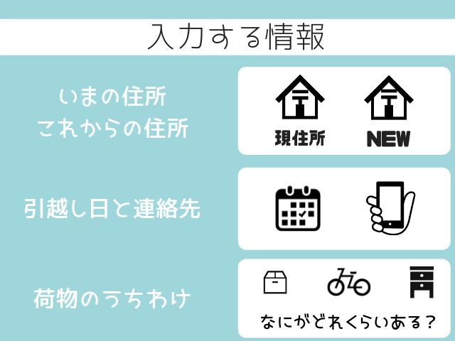 SUUMOを利用時に必要とする情報