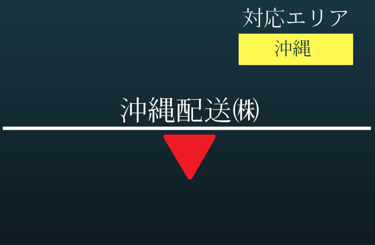 沖縄配送㈱の記事タイトル