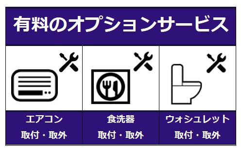 有料オプションサービス対応図